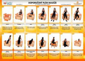 Rolletic Original - Doporučený plán masáže